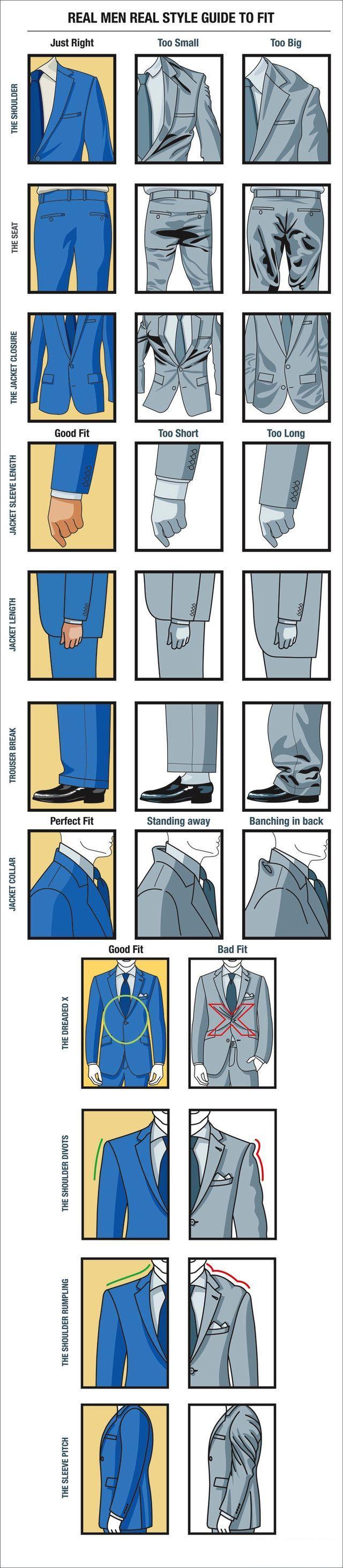 Suit Fit