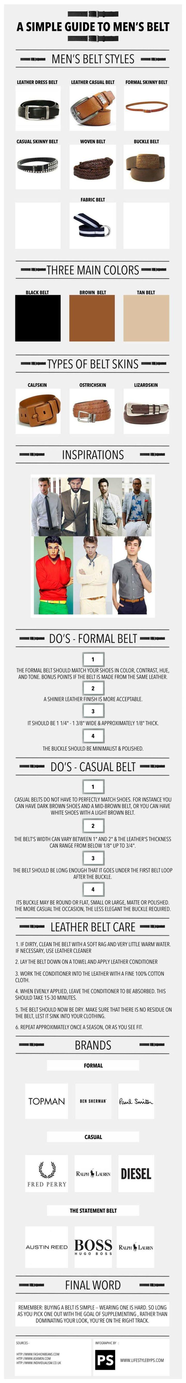 Belt Infographic